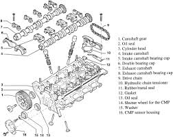 repair guides engine mechanical components cylinder head 2