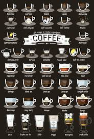 38 ways to make a perfect coffee infographic coffee