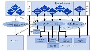 chambre de compensation comprendre le mécanisme de compensation interbancaire