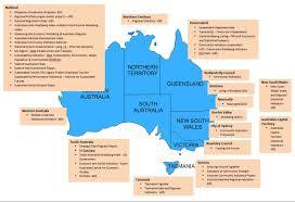 Seeking Australia A Census Of Projects Around Australia Seeking To Develop Measures