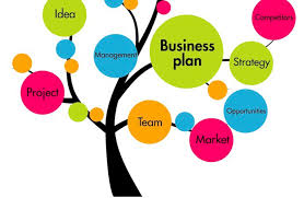 free business plan template main street launch org
