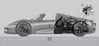 porsche 918 spyder specs porsche 918 spyder parts pricing is scary engine price 203 385