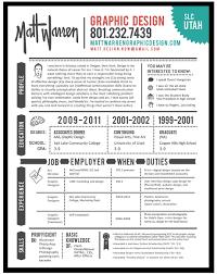 Graphic Designer Resume Samples Free Resume Templates Design Best Graphic Designer Cv Examples