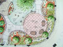 landscaping consultations installations and design