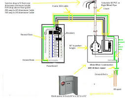 wiring diagram from meter to breaker box efcaviation com