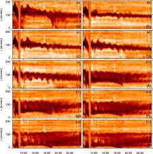 large amplitude longitudinal oscillations in a solar filament