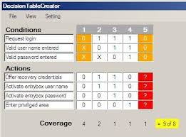 Table Maker Online Decision Table Creator Download Sourceforge Net