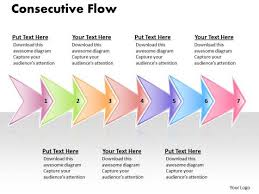 ppt linear flow 7 phase diagram picture style powerpoint 2010