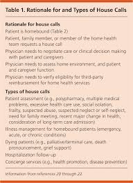 house calls american family physician