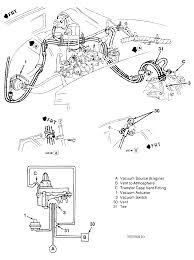 1985 chevrolet s10 blazer v6 manual transmission 4x4 transfer case