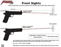 printable shooting targets pdf printable targets and sighting in grumpys performance garage