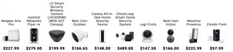 one home alphabet s nest iq recognizes burglars faces for a steep price