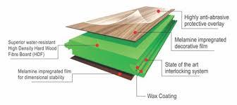 laminated flooring hdf laminated wooden flooring manufacturer