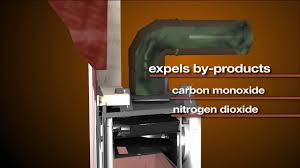 heat u0026 glo direct vent technology video youtube