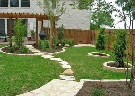 Landscape Garden Ideas Pictures Designing Backyard Landscape Garden Ideas Corner Backyard