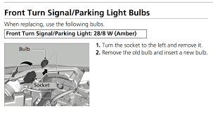 When To Use Parking Lights Replacement Bulbs Honda Hr V Forum