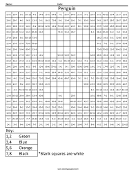 easter division coloring worksheets printables word problem