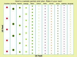 great beginner vegetable garden layout vegetable garden plans for