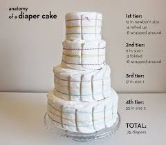 best 25 diy diaper cake ideas on pinterest cloth diaper cakes