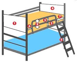 Children Bunk Bed Safety Standard For Guardrails - Guard rails for bunk beds