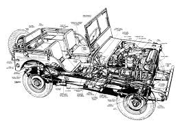wwii jeep in action http vintageocd files wordpress com 2014 04 willys jeep diagram