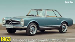 first mercedes benz 1886 mercedes benz cars evolution 1886 2017 youtube