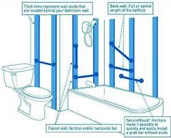 Bathroom Rails Grab Rails Best Bathroom Grab Bars And Toilet Safety Rails Guide