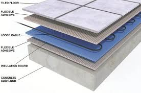 installing underfloor heating on concrete floor carpet vidalondon