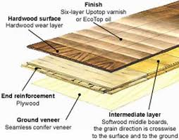 gehl flooring supply hardwood flooring supplies in milwaukee and