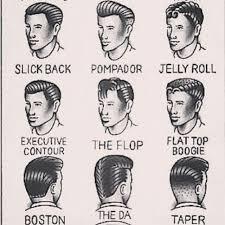 mens haircuts chart 21 grooming charts every guy needs to see chart flat top haircut