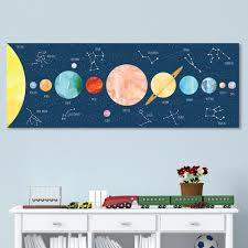 constellation print solar system solar system art solar system constellation print solar system print constellation art planets poster canvas wall art or wall decal