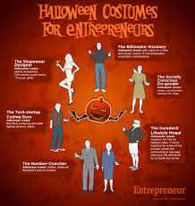 halloween costume coupons halloween costumes for entrepreneurs infographic