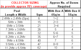 pool table sizes chart pool table sizing j ole com