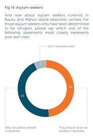 2017 lowy institute poll