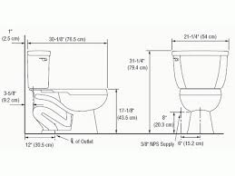 Average Bathroom Size Toilet Size Louisvuittonukonlinestore Com