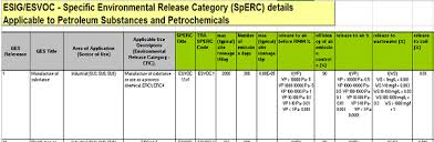 what is environmental release category erc and how it is used