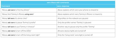 eero amazon how do i use amazon alexa with my eero wifi system eero help center