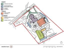 All Saints Church Floor Plans by Our Future Ascc