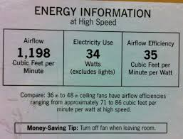 how much energy does a ceiling fan use how to buy an energy efficient ceiling fan greenbuildingadvisor com