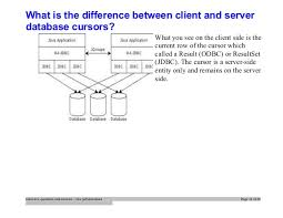top jdbc interview questions and answers job interview tips