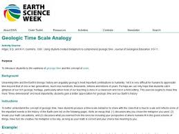 geologic time scale analogy 5th 12th grade lesson plan lesson