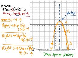graphing parabolas axis of symmetry u0026 1 4 9 math algebra