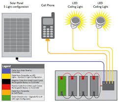 betta led and solar package with phone charger for rural cost