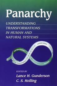 panarchy understanding transformations in human and natural