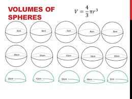 volume and surface area cylinders spheres cones by