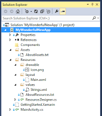 xamarin layout file day 4 android project structure walk through falafel software blog