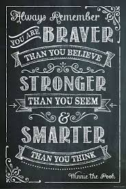 believe home decor primitive black chalkboard wood sign you are braver than you