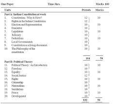 cbse class xi marking scheme for political science aglasem schools