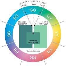 330 best el color teorias y mas images on pinterest color