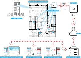 High Rise Apartment Floor Plans 100 Multi Unit Floor Plans One Level Duplex Craftsman Style